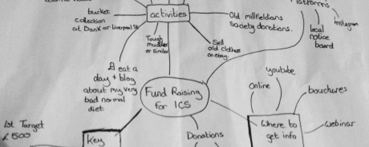 A planning exercise for fundraising