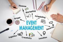 Mind map of event planning